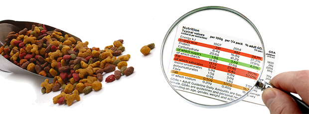 Dog Food Nutrition Labels Explained